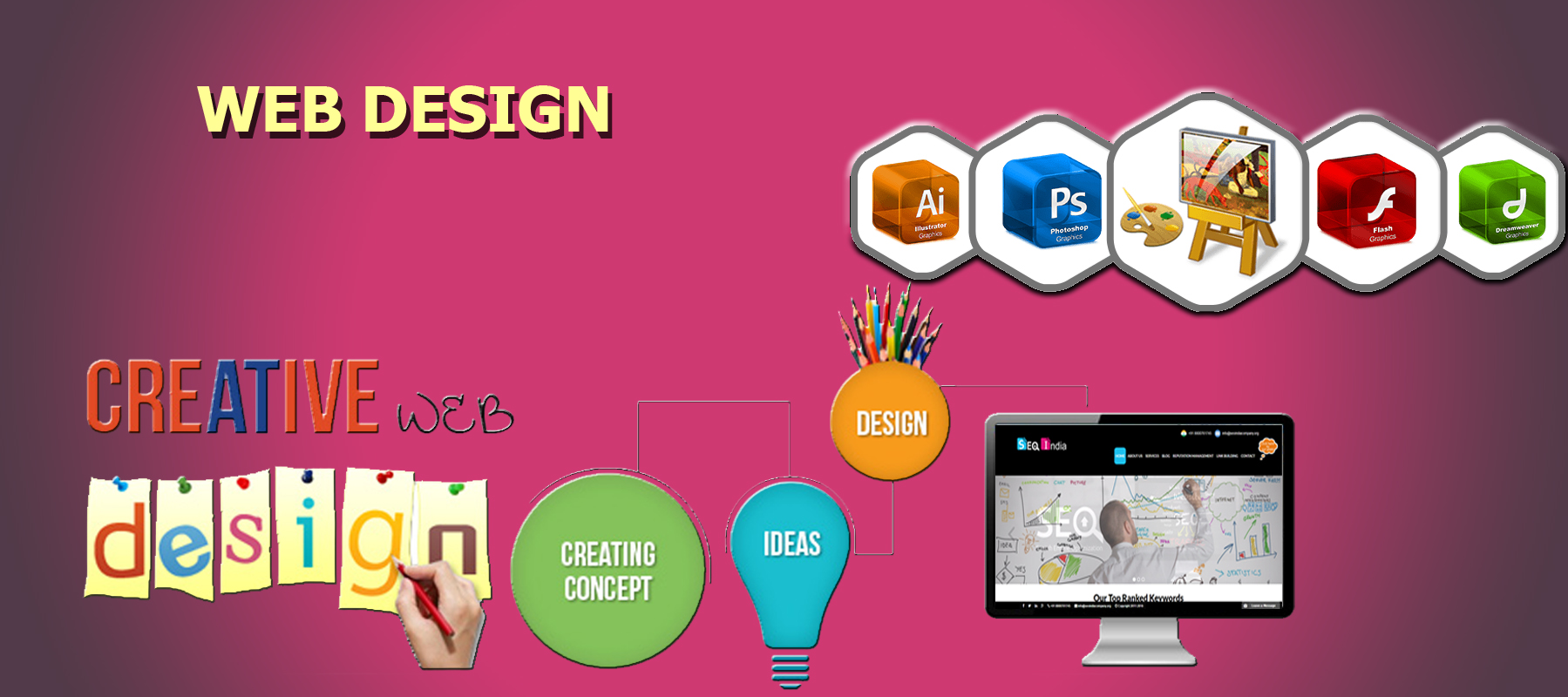 We, SEO India Headquartered In Delhi, Is A Web Design Company India And We  Create Smart And Appealing Web Designs For Clients Across India And Around  The ...