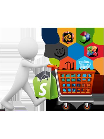 E-Commerce Website Design